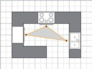 طراحی آشپزخانه شکل G